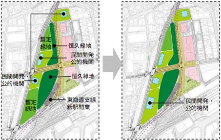 関西経済連合会 うめきた2期 緑地化プラン