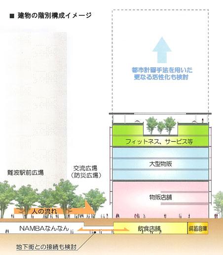 精華小学校跡地再開発計画 03