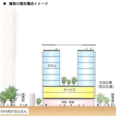 精華小学校跡地再開発計画 05