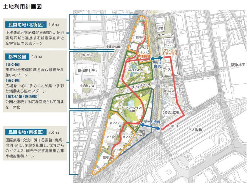 うめきた2期地区開発 土地利用計画