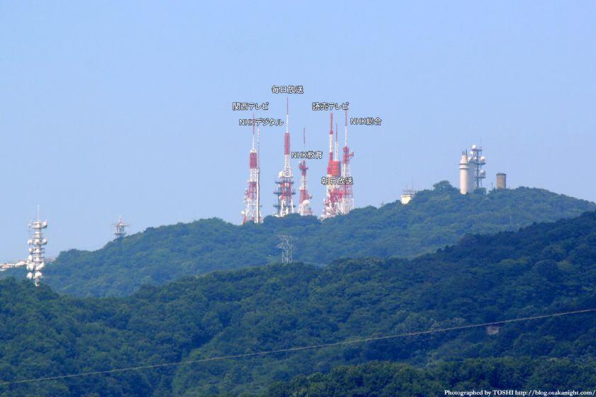 生駒山テレビ・FM送信所