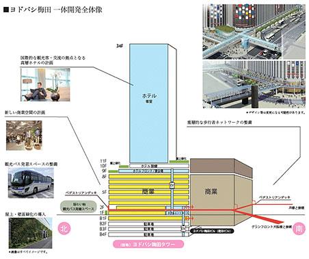 (仮称)ヨドバシ梅田タワー 全体像