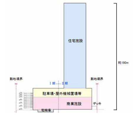 よみうり文化センター再整備事業 02